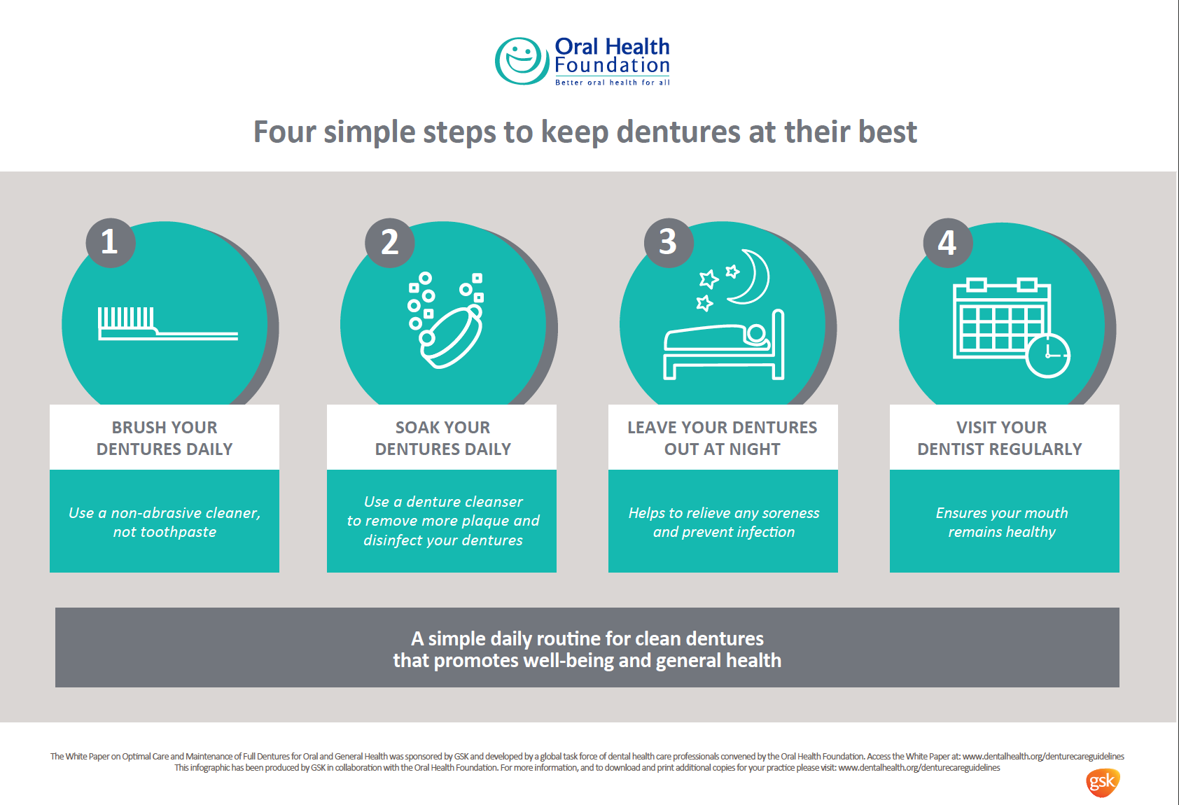 Dentist In Drayton Do You Use A Toothbrush To Clean Your Dentures Drayton Dental Care