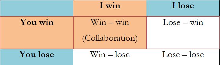 win win.png