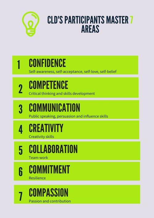 leadership 7cs.jpg