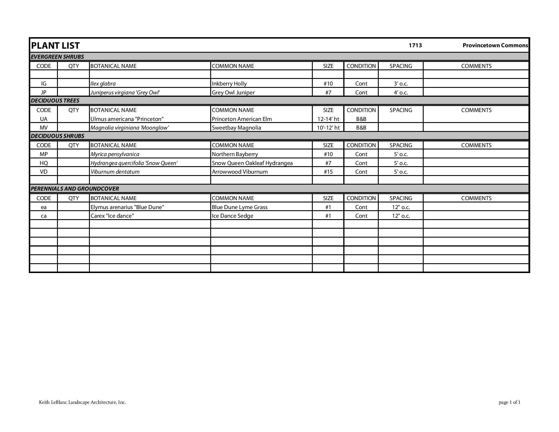 Proposed Plant List