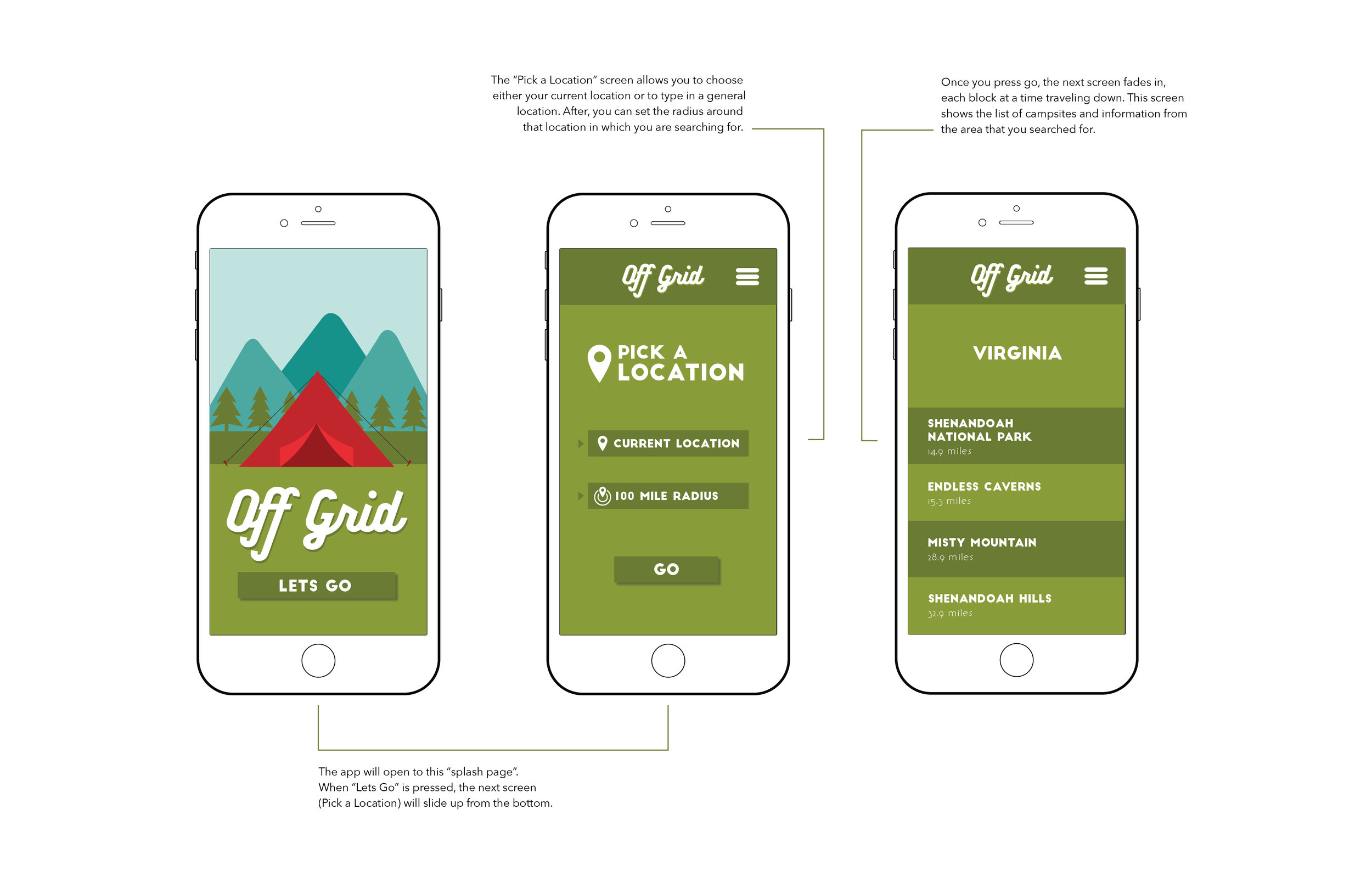 Off Grid_iphone templates_annotations-01.png