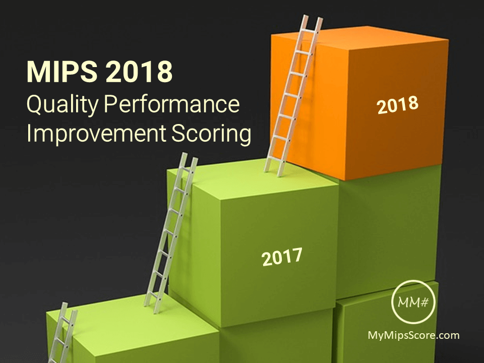 """""""Scoring Improvement"""" bonus points for the Quality and the Cost categories are bonus points available in 2018 for demonstrating improvement in 2018 as compared to 2017 scores. As 2017 is the first year for MIPS, 2018 will be the first year where these bonus points will be available.   Here are 10 things that you need to know about scoring improvement bonus point in the quality category."""