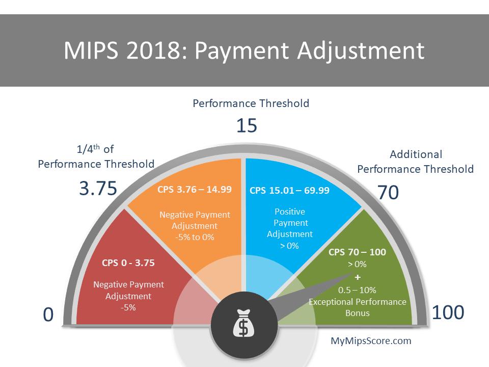 2018-Payment-Adjustment.png