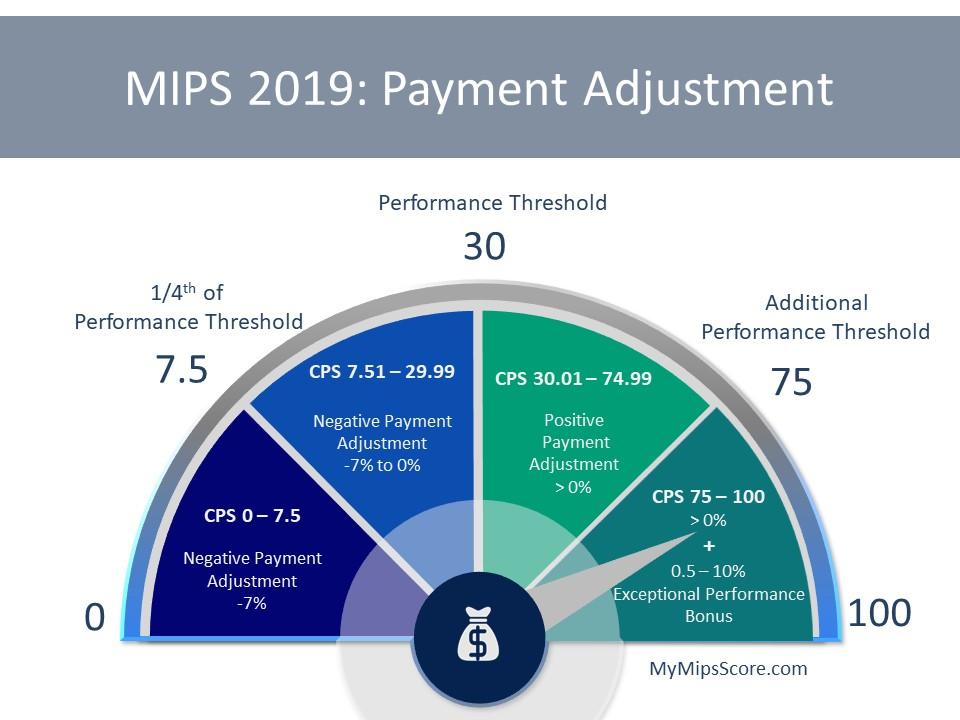2019-Payment-Adjustment.jpg