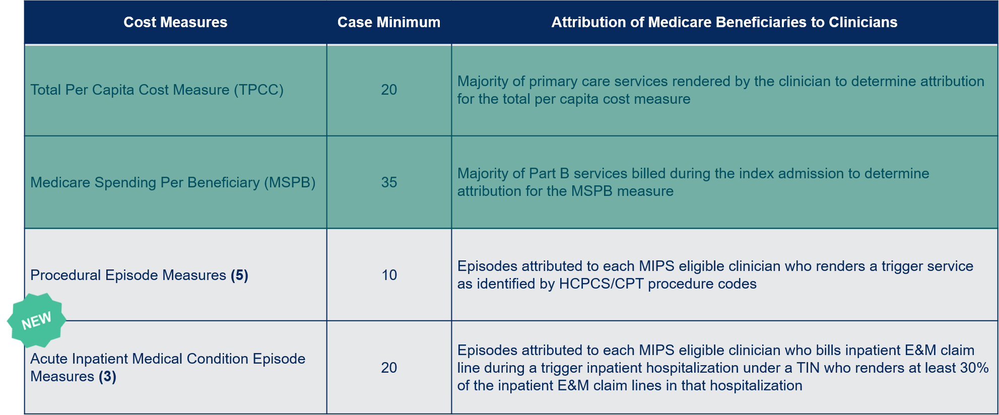 MIPS-2019-Cost-Measures.png