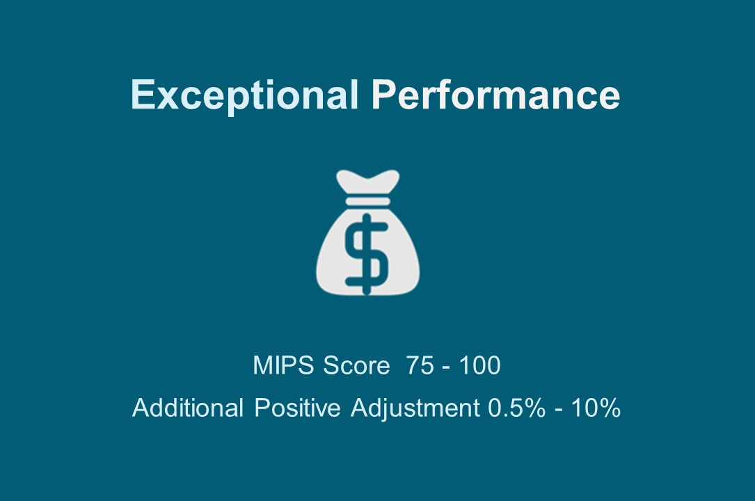 MIPS 2019 Additional Positive Payment Adjustment will apply to exceptional performers with MIPS scores 75 -100