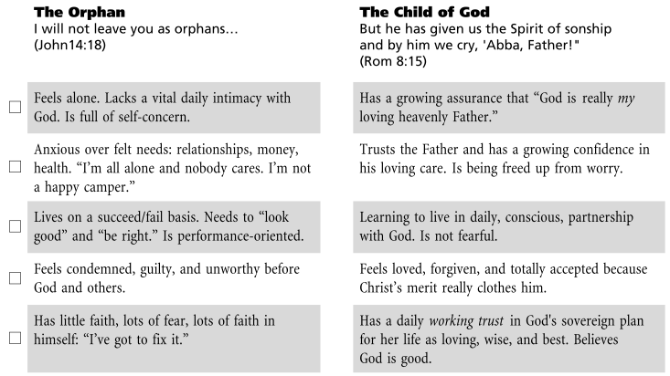 Orphan vs. Child.png