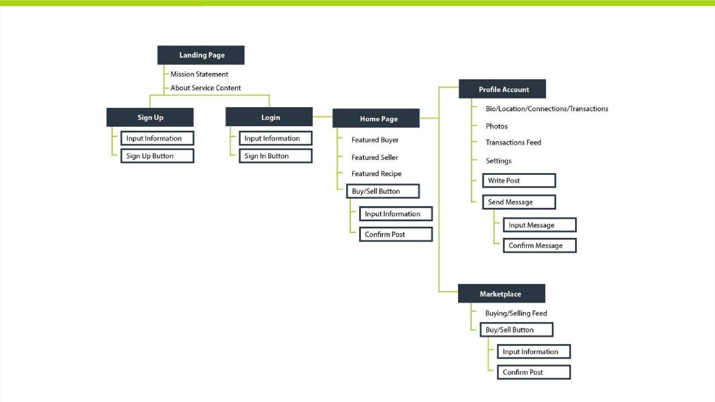 AdvUX_FinalPresentation-page-019.jpg
