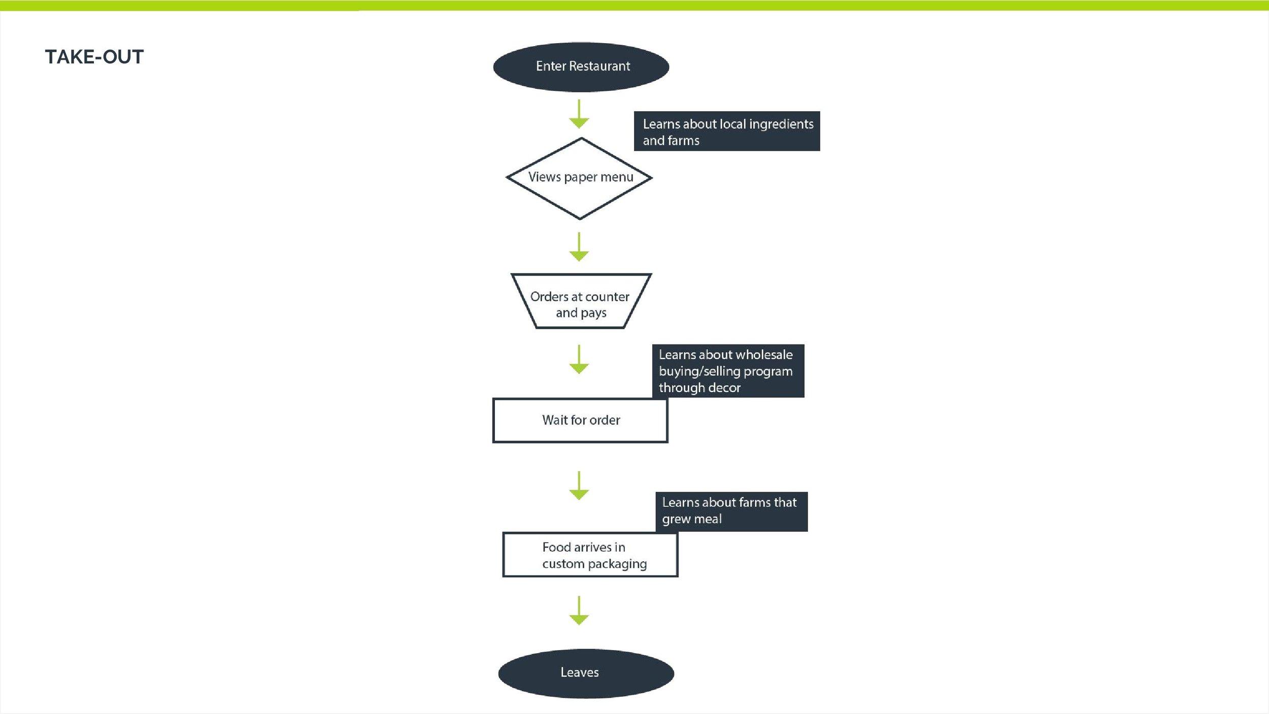 AdvUX_FinalPresentation-page-035.jpg