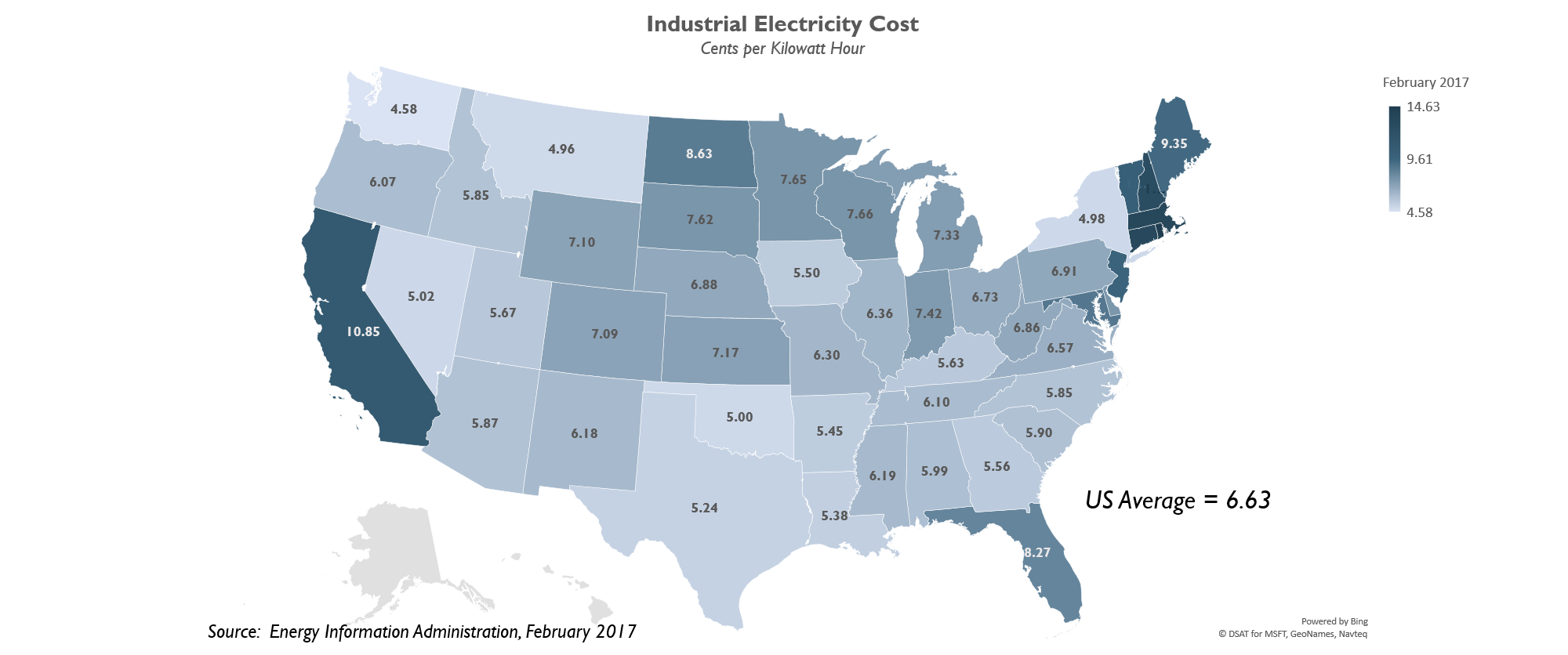 Industrial Electricity Cost.png