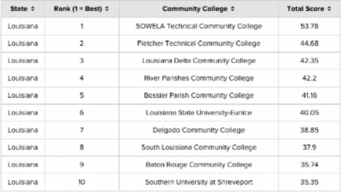 school ranking.PNG