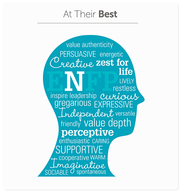 Words that describe my ENFP personality at its best, courtesy of www.mbtionline.com