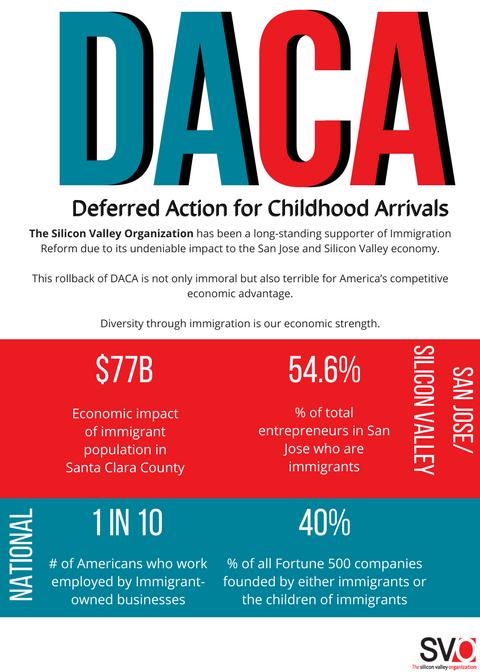 DACA immigration image