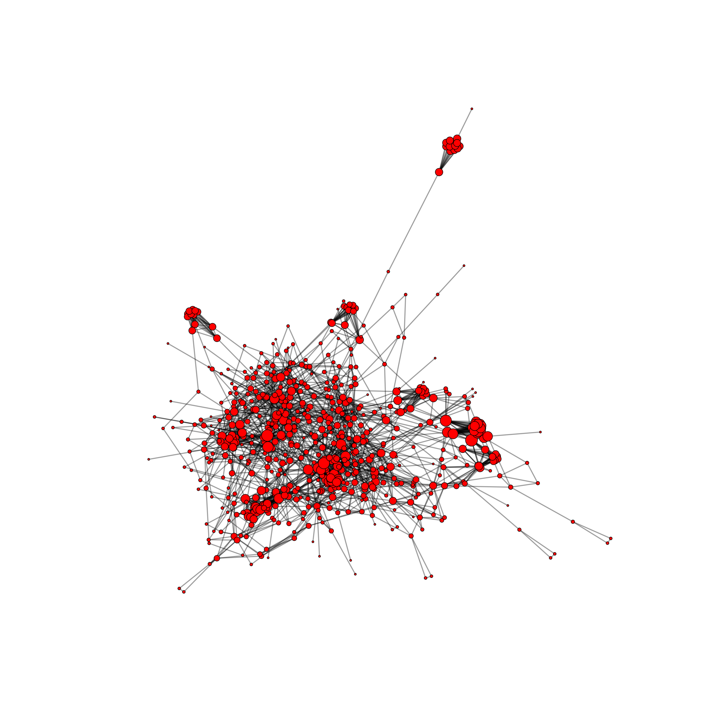COLLAB: find connections in the collaboration networl. Image: a visualization of the collaboration graph implied by co-authorship in  Geophysics .