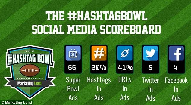 hashtag article - super bowl.jpg