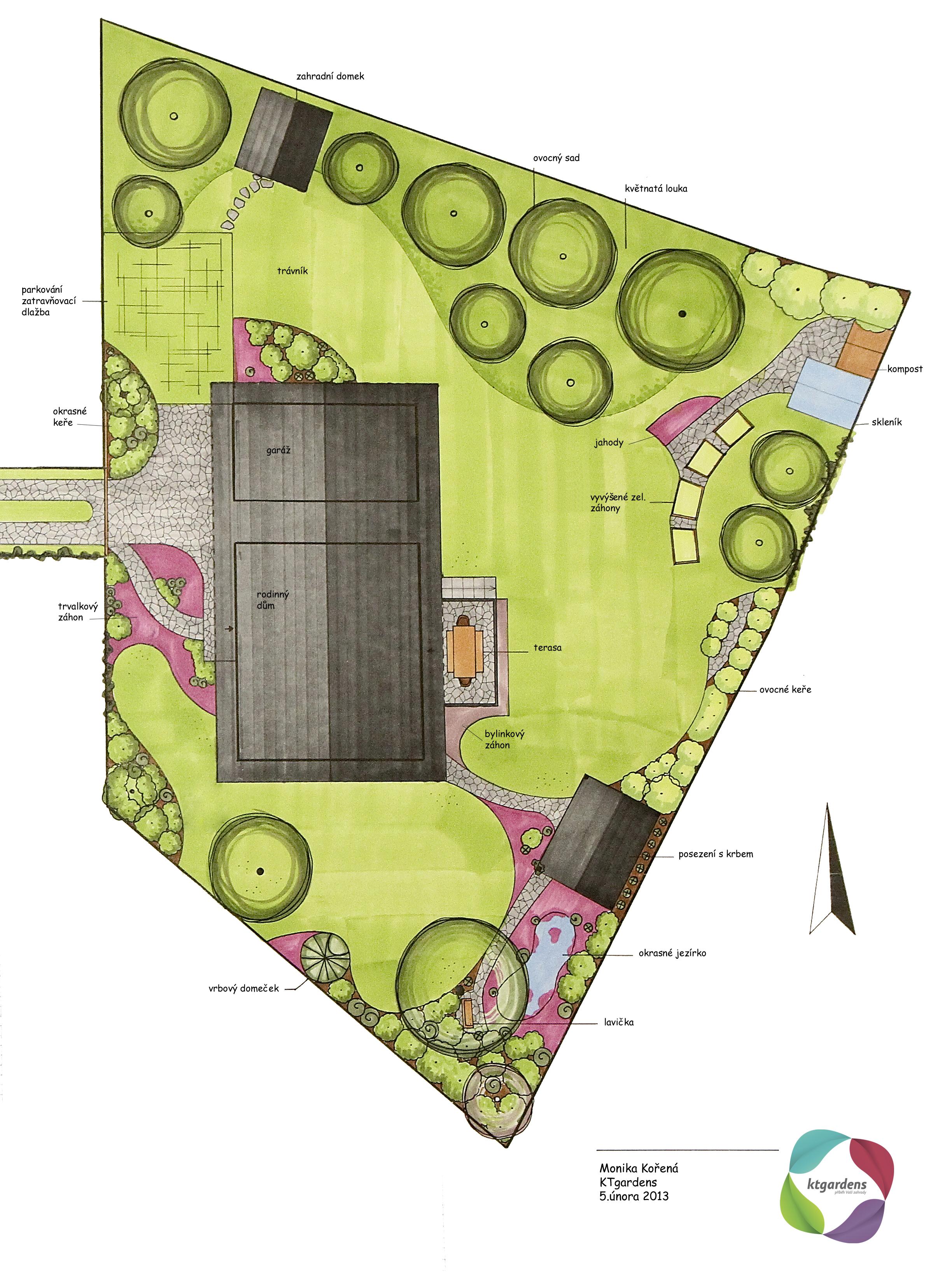 Návrh zahrady v Lichnově, venkovská zahrada, KTgardens