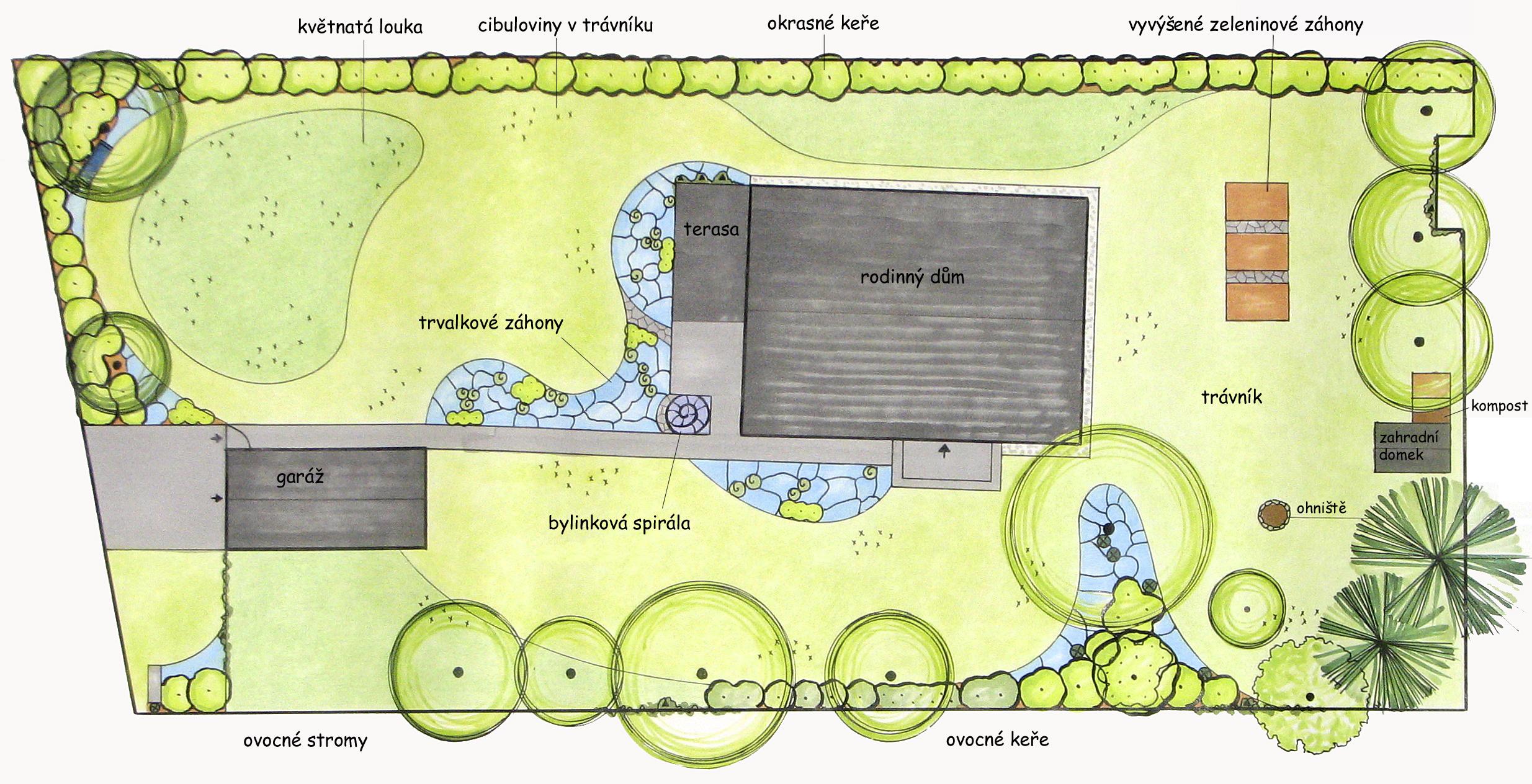 Návrh zahrady ve Frenštátě pod Radhoštěm, venkovská zahrada, KTgardens