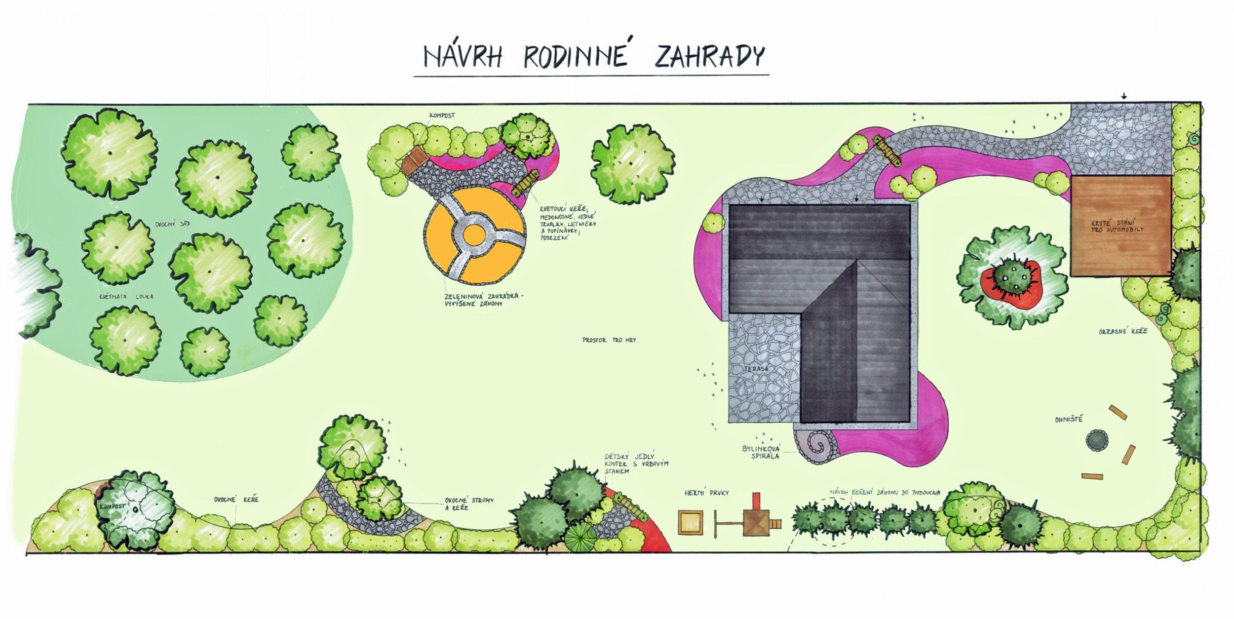 Návrh zahrady v Račíně, venkovská zahrada, babičkovská zahrada, KTgardens