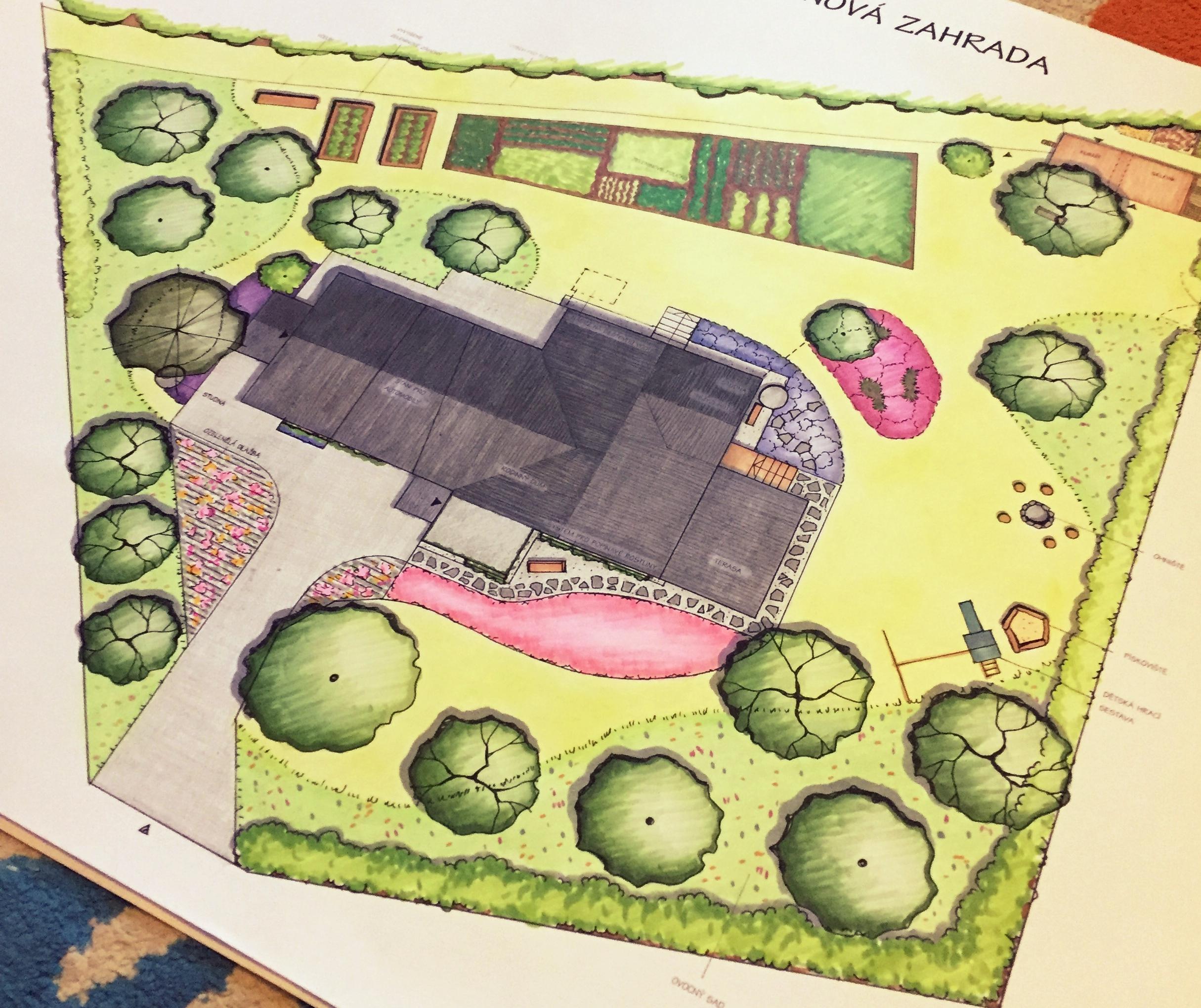 V zahradě najdeme kvetoucí louky pod korunami ovocných stromů, předzahrádku s barevnými květinami našich babiček. Záhony s kyprou hlínou, kde s chutízaboříte ruce a vypěstujete zdravou zeleninu, pestrou škálu keřů s drobným ovocem,dešťovou zahrádku i nádrž pro zadržování a využívání dešťovévody,místa pro hru i odpočinek.
