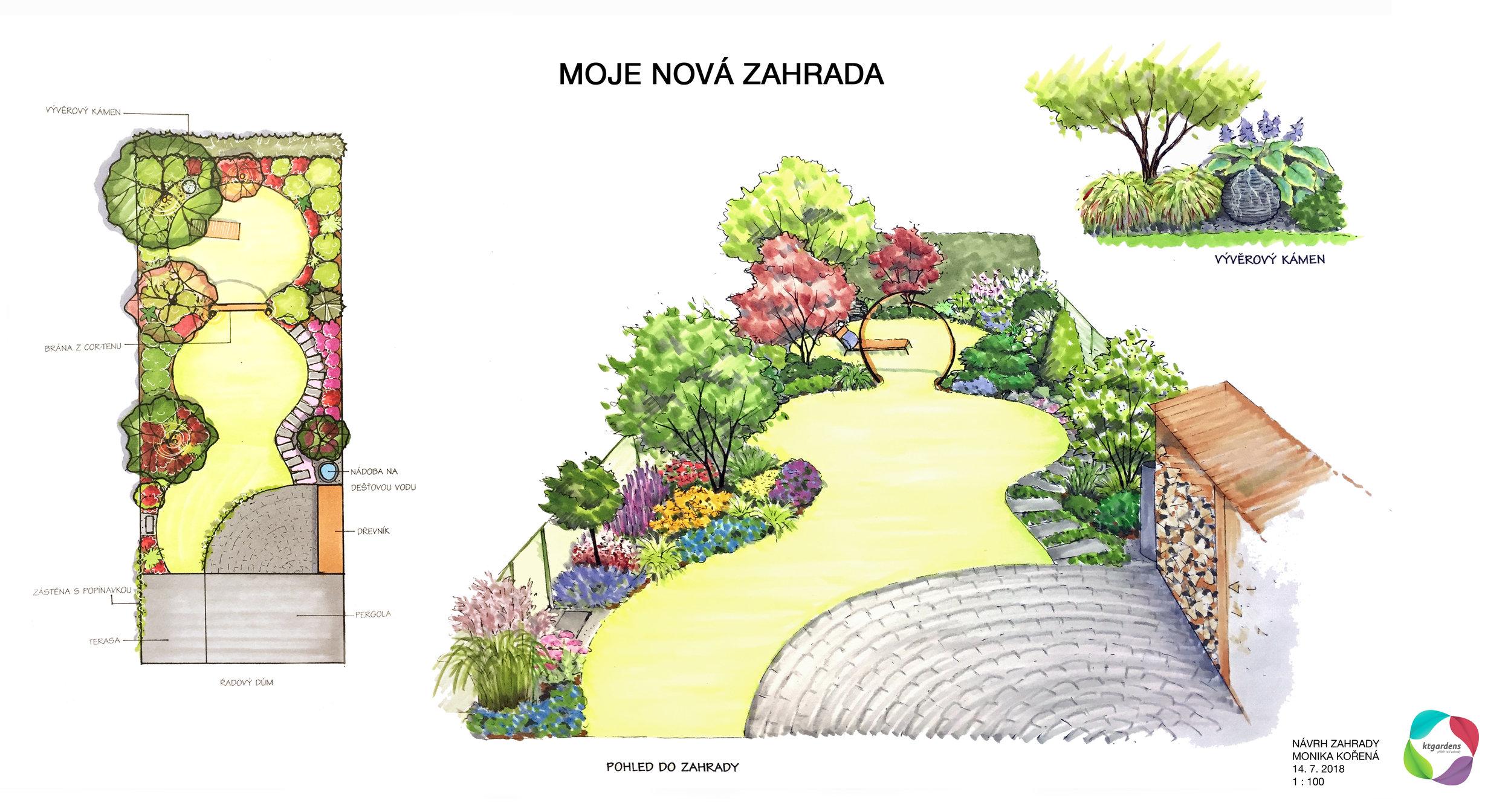 Návrh zahrady v Ostravě, moderní městská zahrada, KTgardens