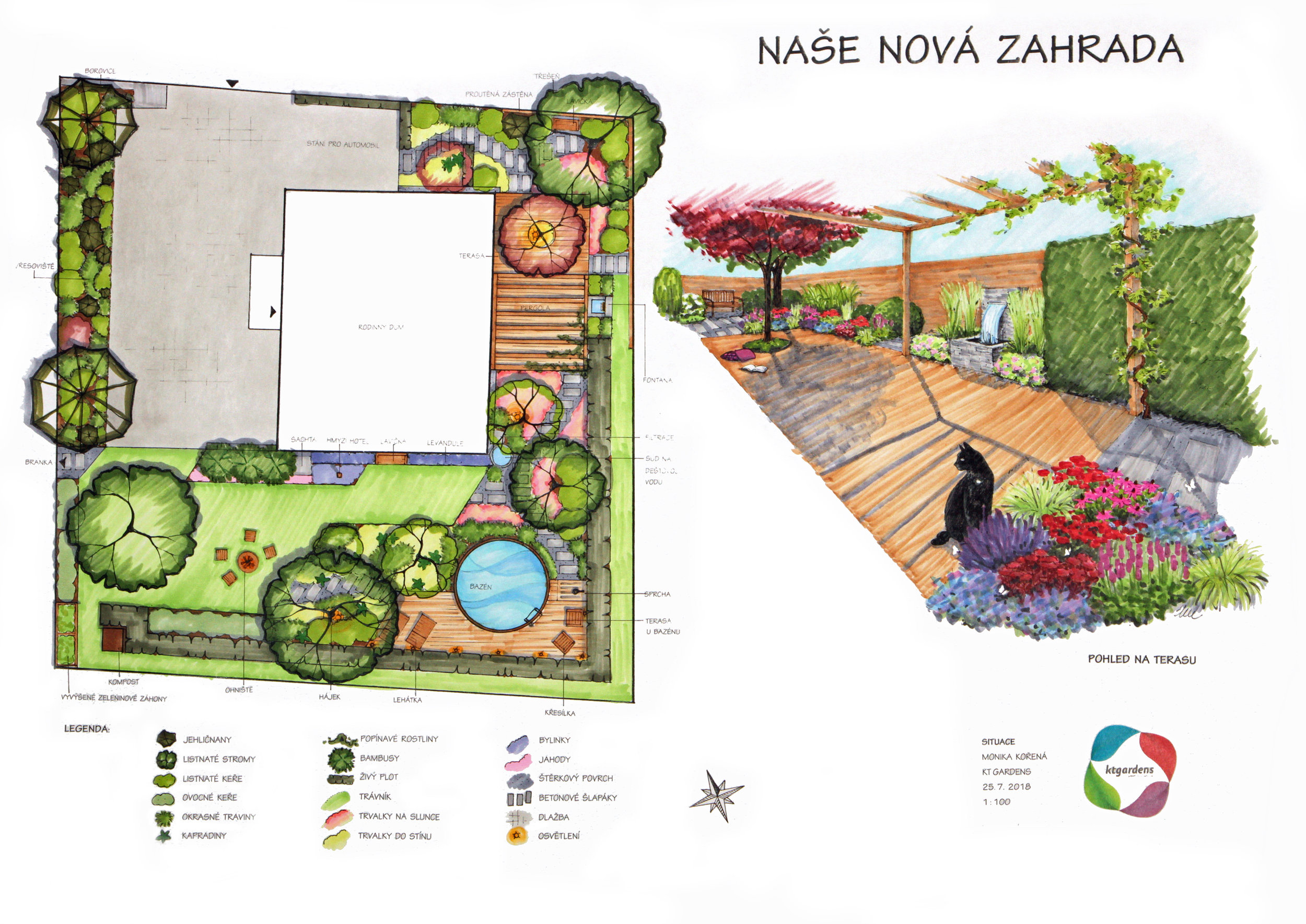 Návrh zahrady v Petřvaldu u Karviné, moderní zahrada, přírodní zahrada, malá zahrada, KTgardens