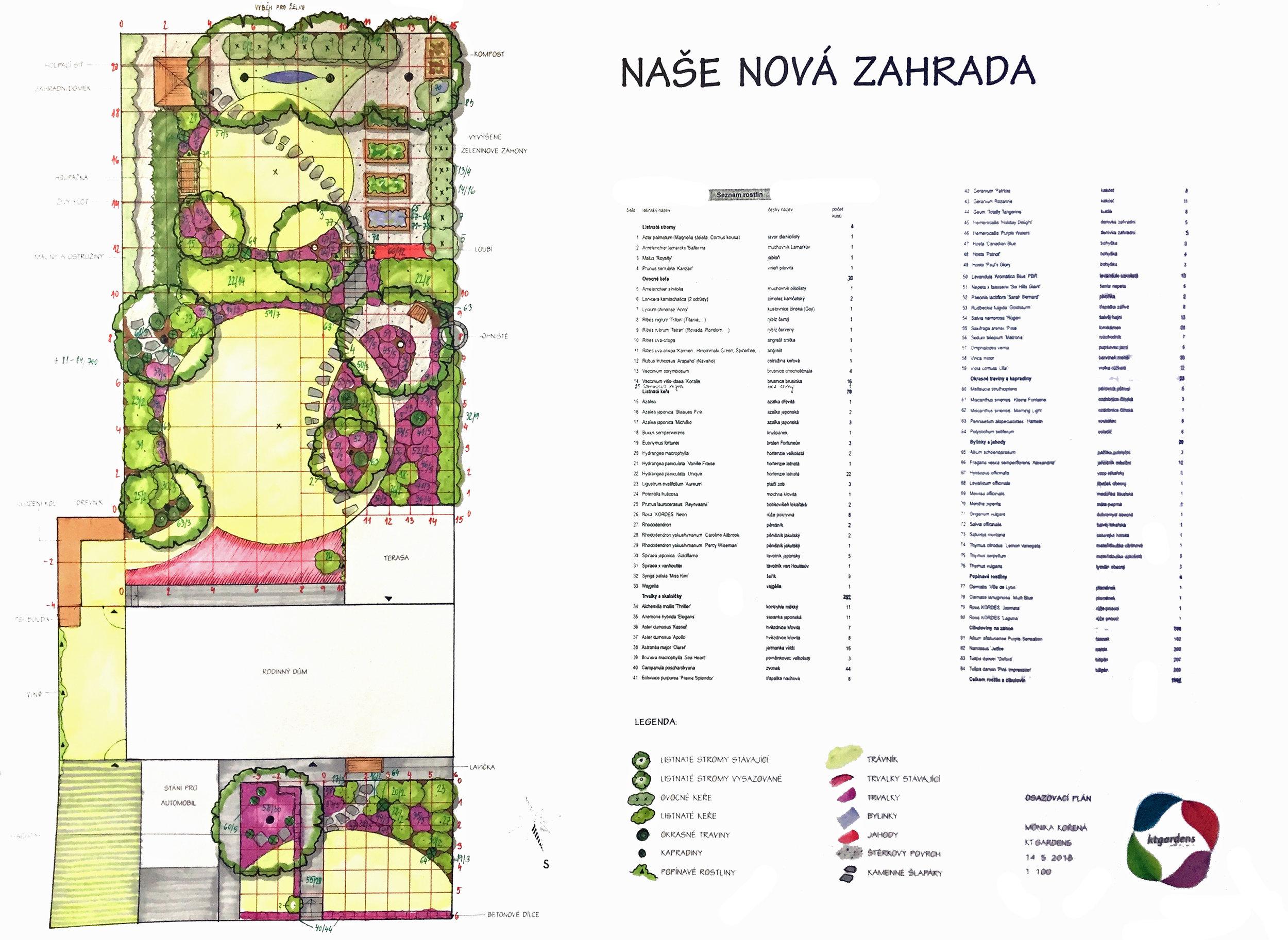 Návrh zahrady ve Vratimově, venkovská zahrada, rodinná zahrada, malá zahrada, KTgardens