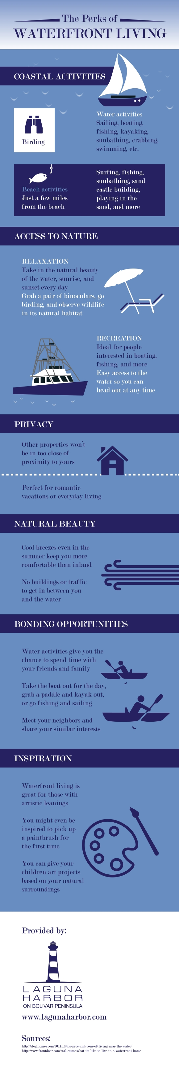 Laguna Harbor - Infographic - Perks of Waterfront Living