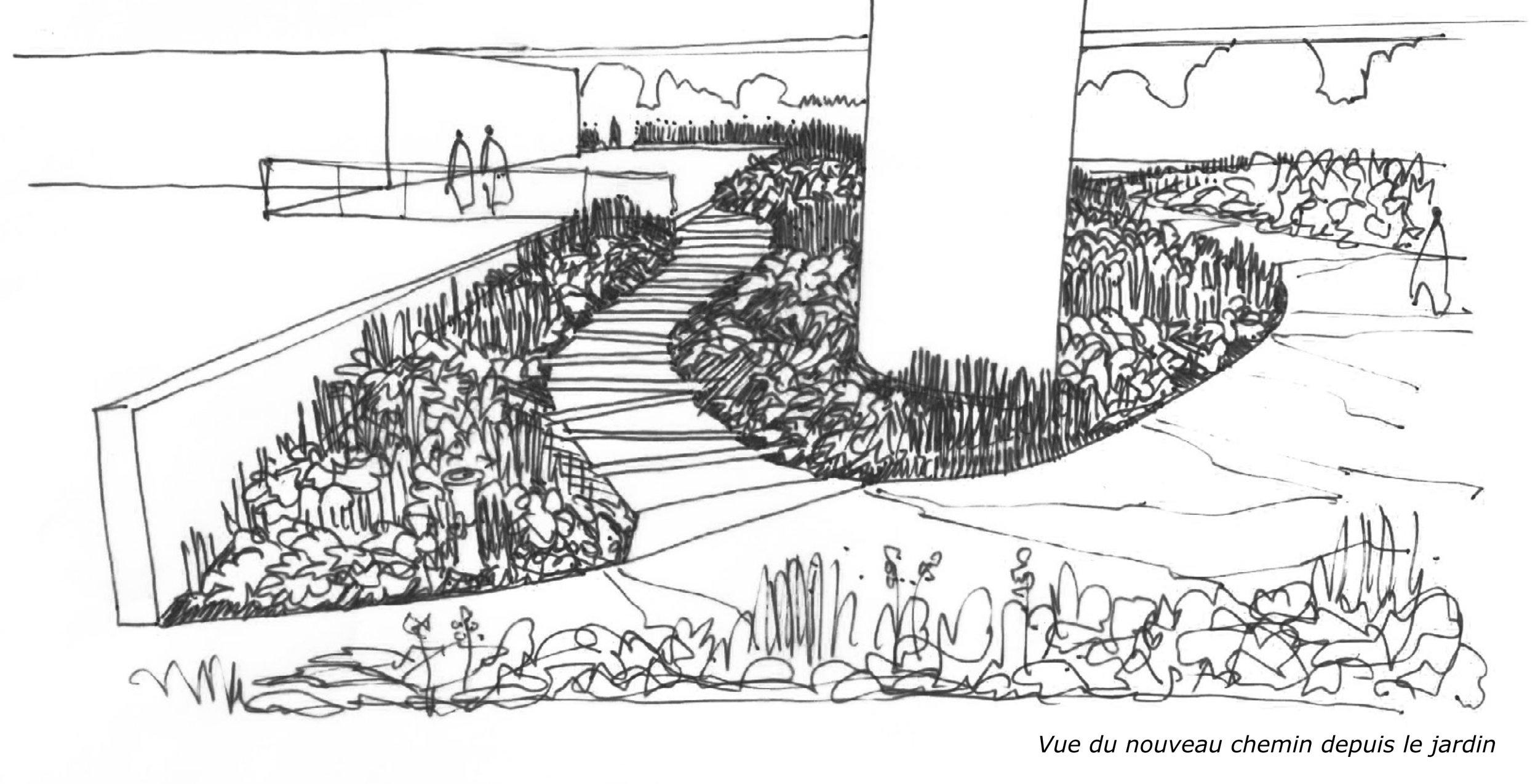 Jardin du Musée du quai Branly