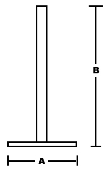 bases dimensions chart