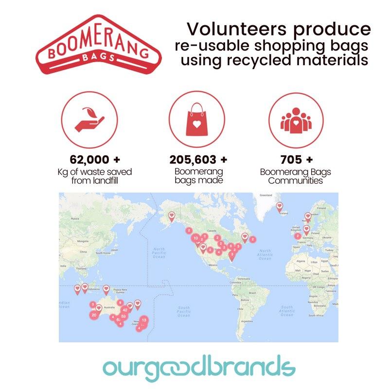 Boomerang Bags Social Impact