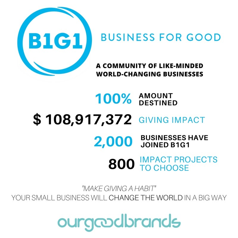 Buy One Give One B1G1 Social Impact
