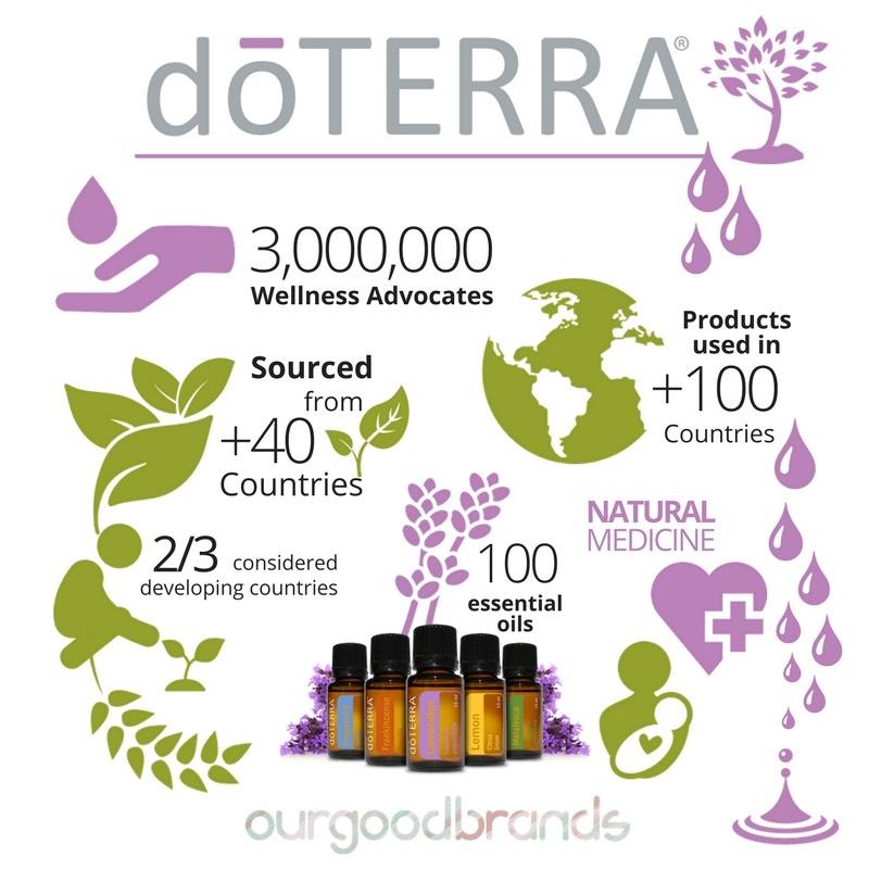 doTerra Social Impact