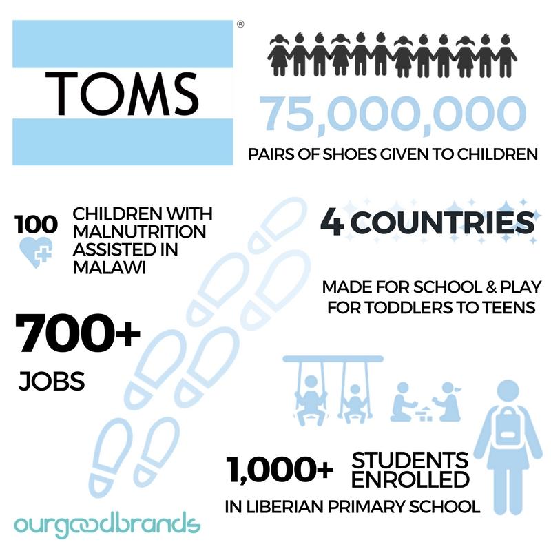 Toms Social Impact Report