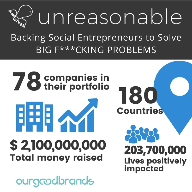 Unreasonable Social Impact