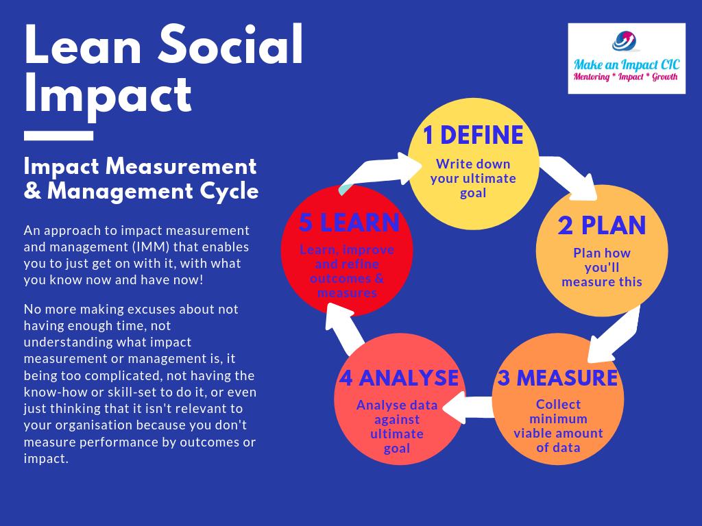 Lean Social Impact Measurement