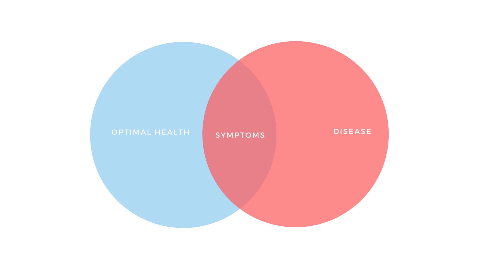 Disease.png