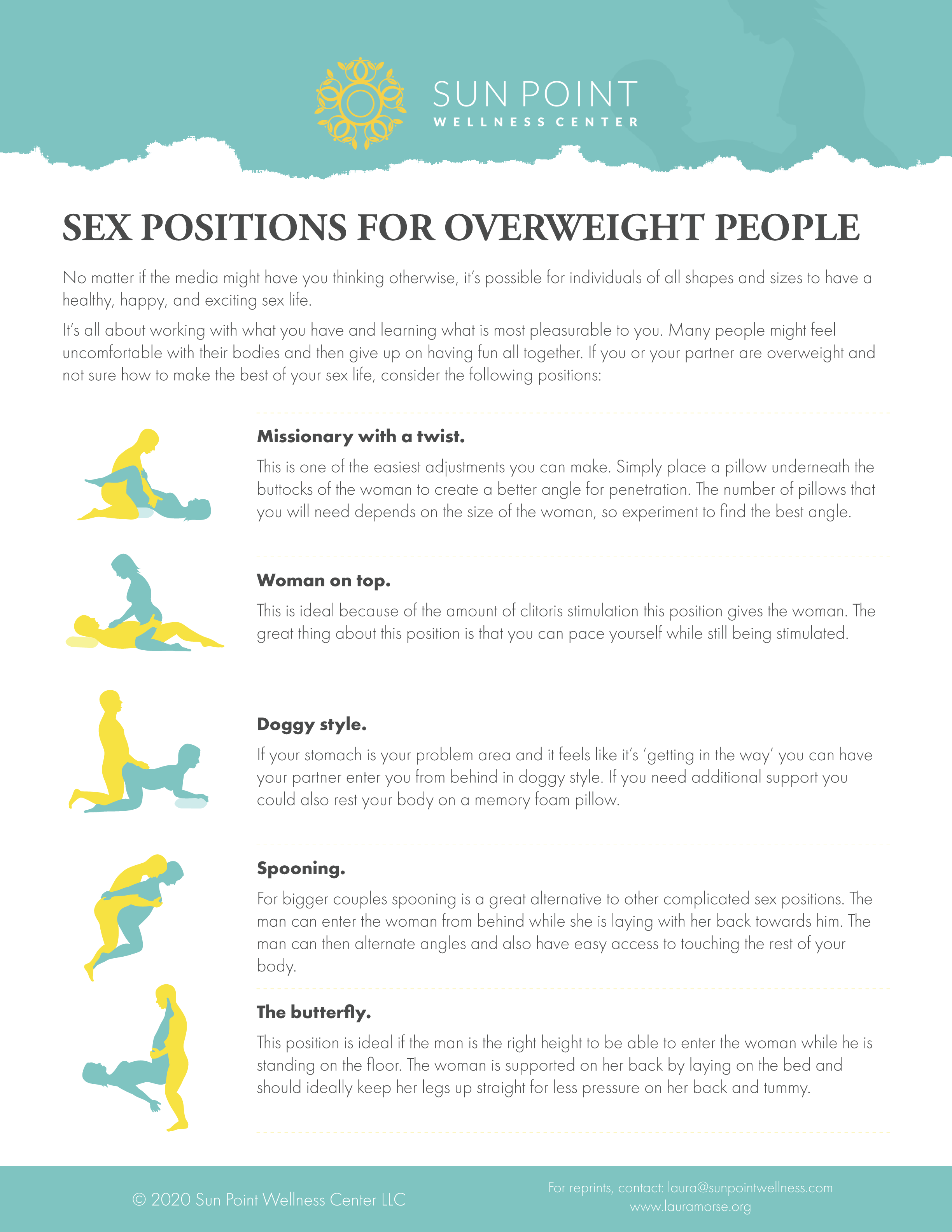 Obese people have sex