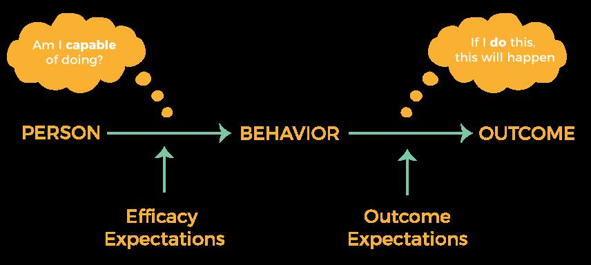 Efficacy-Diagram.png