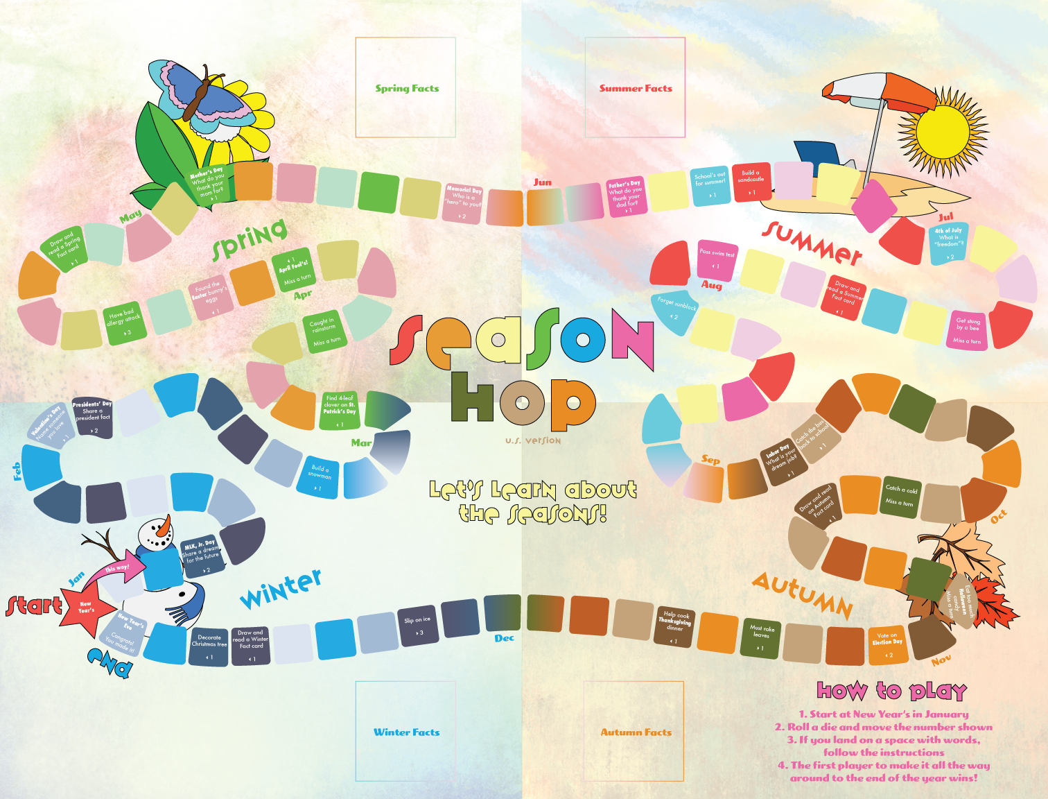 """Each corner of the board represents one of the four seasons, with various squares containing plays corresponding to activities typical of that season (e.g., """"Build a snowman"""" and move forward one space for winter)."""