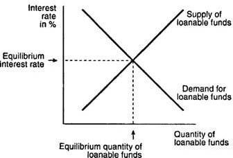 Medium run equilibrium output investment ifebp investments institute 2021 toyota