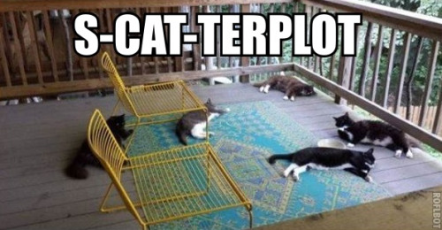 "S-CAT-TERPLOT: A Comfortable Spread.      Reblogged from  econlolcats .  By Michael H.    As usual, econlolcats on my blog are a harbinger of good things to come. This econlolcats post heralded my Quartz column  ""The national security case for raising the gasoline tax right now.""  (Working title: ""Our Oil Weapon"")."