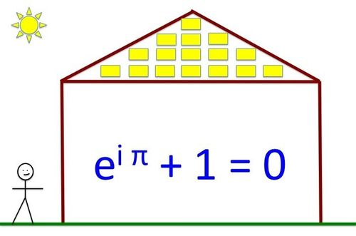 Image created by Miles Spencer Kimball. I hereby give permission to use this image for anything whatsoever, as long as that use includes a link to this post. For example, t-shirts with this picture (among other things) and  http://blog.supplysideliberal.com/post/92400376217/math-camp-in-a-barn on them would be great!:)