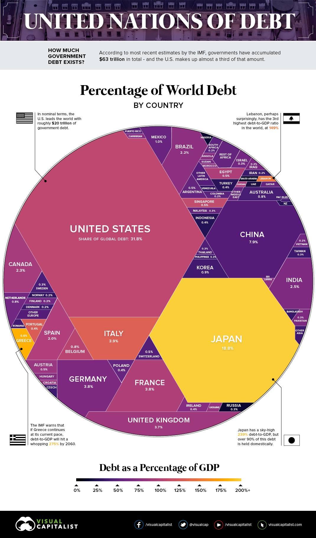 Source:  visualcapitalist.com      h/t World Forum for Economists Facebook group