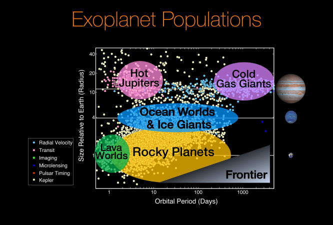 "Link to the Wikipedia article ""Exoplanet"""