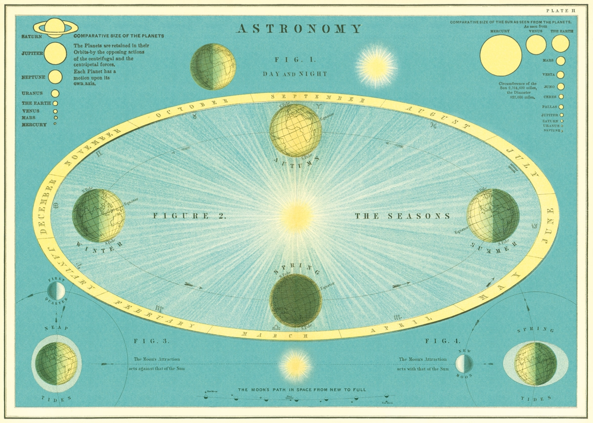 Astronomy Wrap