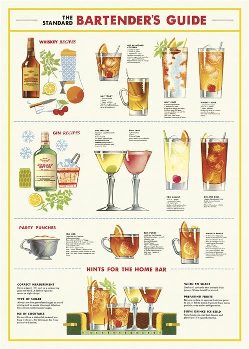 Bartender Chart Wrap