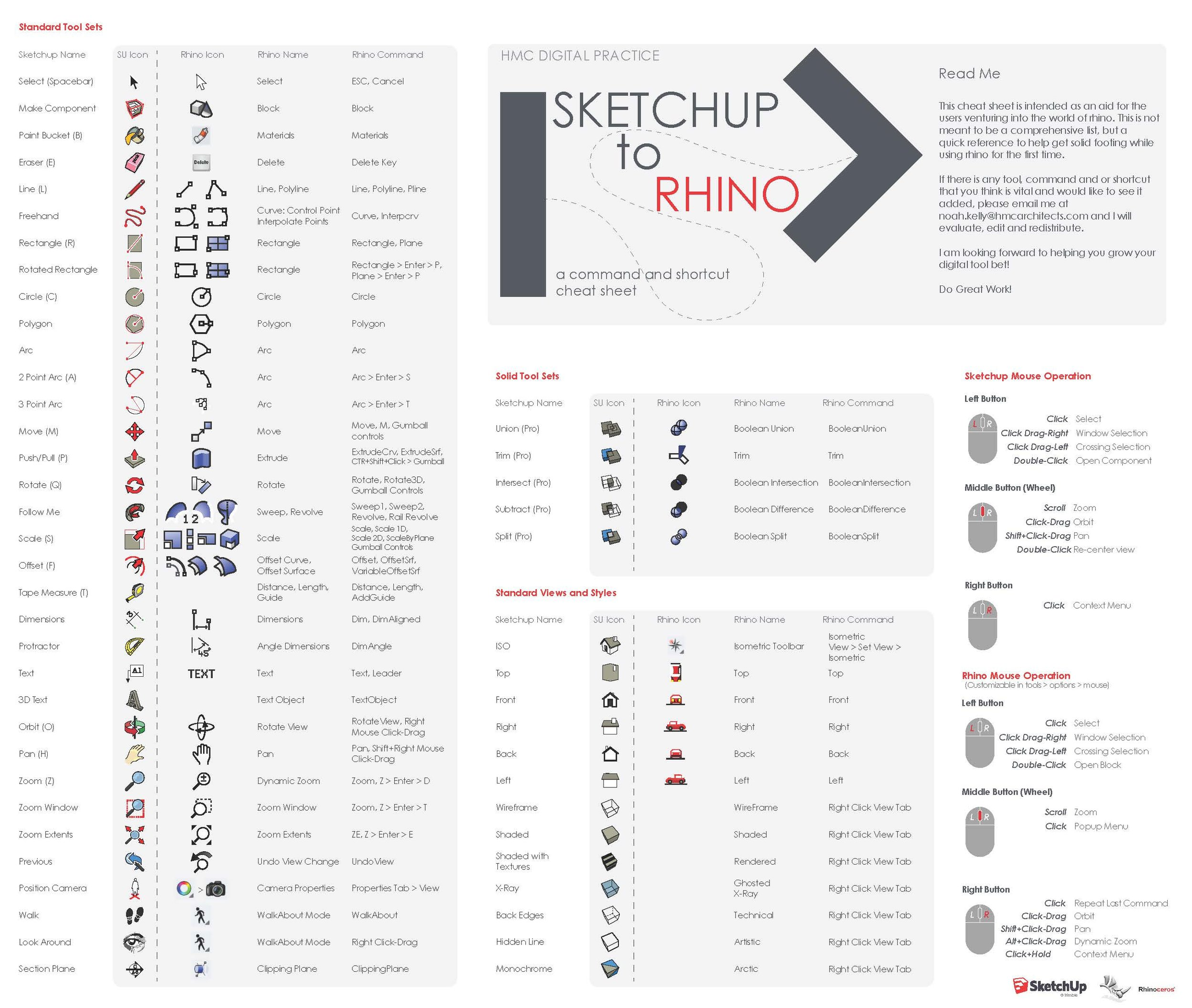 Sketchup Rhino Cheat Sheet full.jpg