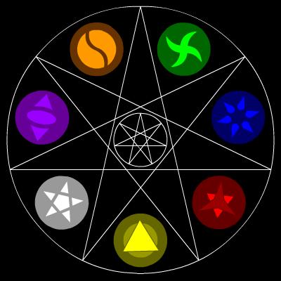 Zenkora Elements.png