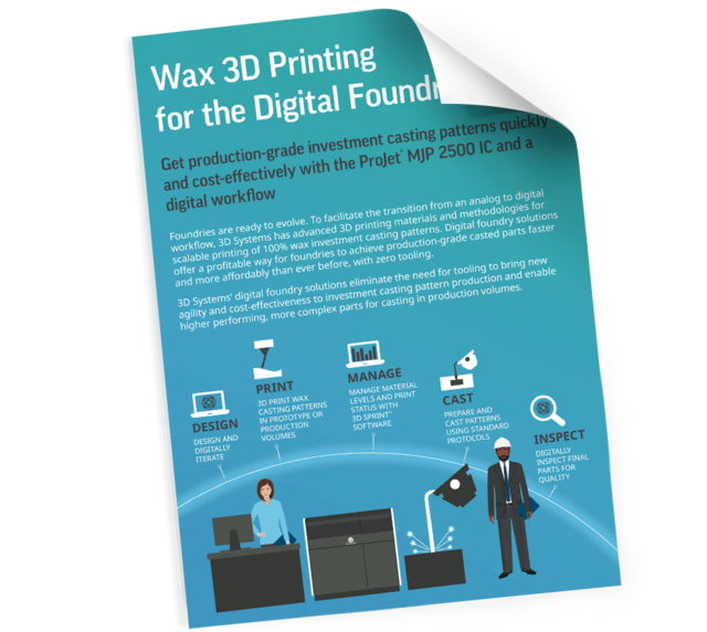 3d-systems-digital-foundry-infographic-thumbnail.png