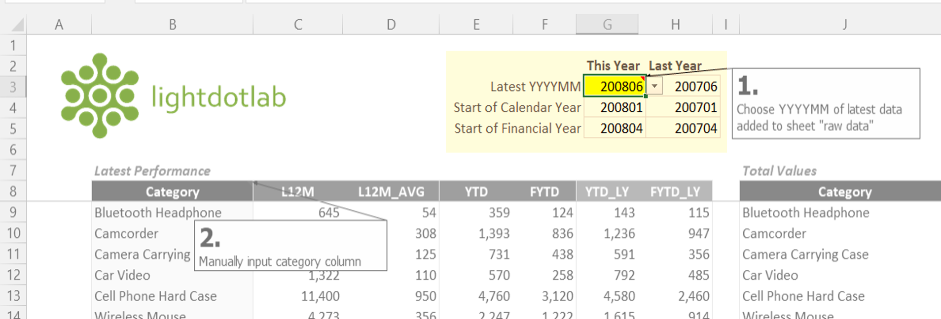 Excel set latest YYYYMM as reference point